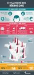 infographie-attractivit-des-rgions-2015-1-638.jpg